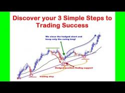 Binary Option Tutorials - trading 2015 Discover the simple 3 steps to trad