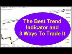 Binary Option Tutorials - trading ways Trend Trading Indicators - The Best
