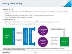 Binary Option Tutorials - trading behavior Fixed Income ETFs: Navigating Today