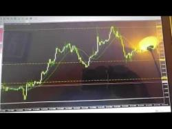Binary Option Tutorials - trading then New to trading then Get your mind
