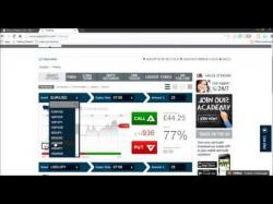Binary Option Tutorials - Binary BrokerZ Strategy Binary Options Realtime Trading wit