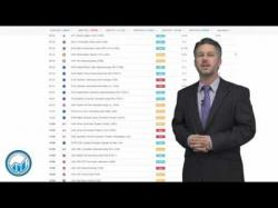 Binary Option Tutorials - trading toolkit Trend Xpert Insight March 1st 2016