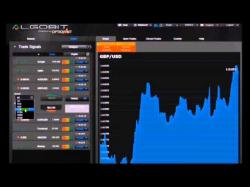 Binary Option Tutorials - Global Option Review Algobit Review – How to make $150