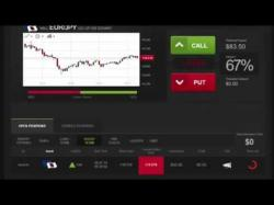 Binary Option Tutorials - RBinary How to Make $83 Per Minute Trading