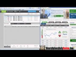 Binary Option Tutorials - 99Binary Review 99binary review