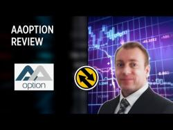 Binary Option Tutorials - AAoption Review AAoption Broker Review | Withdrawal