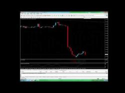 Binary Option Tutorials - forex currency AUD/USD Currency pair (Bearish flag