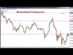 Binary Option Tutorials - binary options secrets Binary Options ★ Binary Options Tra
