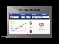 Binary Option Tutorials - Dragon Options Video Course Binary Options Price Action Strateg