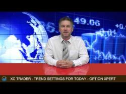 Binary Option Tutorials - Binary Globes Review Binary Options Trader Insight Novem