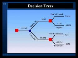 Binary Option Tutorials - Capital Option Video Course Capital Budgeting Analysis Part 3: