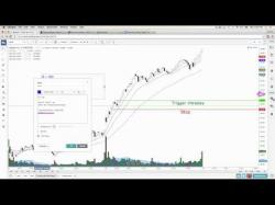 Binary Option Tutorials - trading options Day Trading with Weekly Options