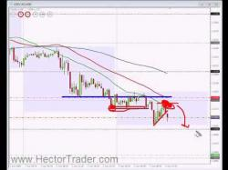 Binary Option Tutorials - forex trader Forex LIVE trade - HectorTrader for