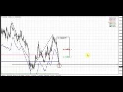 Binary Option Tutorials - trading analysis Forex Peace Army | Sive Morten Dail