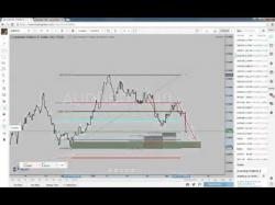 Binary Option Tutorials - trading training Forex Training: AUDUSD after the NF