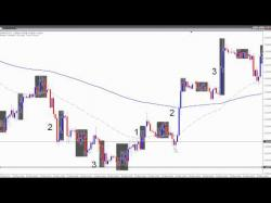 Binary Option Tutorials - forex trend Forex Trend Trading Strategy - Part