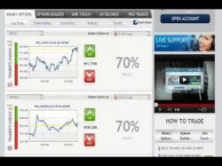 Binary Option Tutorials - Global Option Strategy Global Trader 365 - Free binary opt