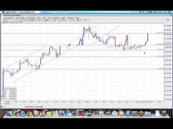 Binary Option Tutorials - GOptions Video Course GOptions - Prepare Your trading Set