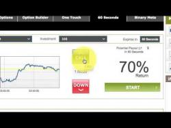 Binary Option Tutorials - GTOptions Video Course GTOptions Video Review   60 seconds