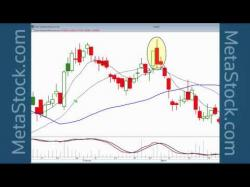 Binary Option Tutorials - trading pofits High Profit Trades found with Cand