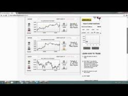 Binary Option Tutorials - Binary BrokerZ Video Course How To Beat Binary Options Brokers