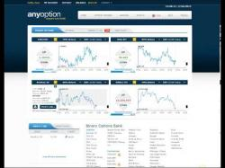 Binary Option Tutorials - AnyOption Video Course How to find the best strategy with