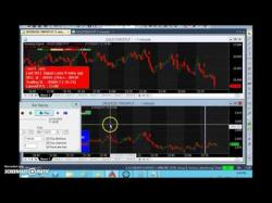 Binary Option Tutorials - forex robot HOW TO TEST YOUR STRATEGY IN ROBOT