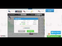 Binary Option Tutorials - Empire Options Review Imperial Options Review By FXEmpire