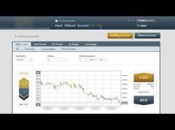 Binary Option Tutorials - Instant Profits Strategy Instant Binary Profits Review