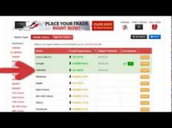 Is binary option halal