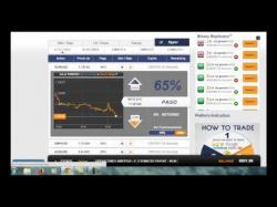 Binary Option Tutorials - CTOption La estafa de CTOption!!!