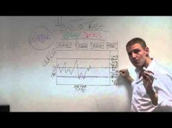 Binary Option Tutorials - GOptions Strategy Ladder Options Explained - long cal