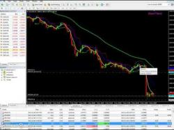 Binary Option Tutorials - trading explained NFP 1162015 Explained
