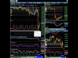 Binary Option Tutorials - Migesco Review Non Farm Payroll - Binary Options R