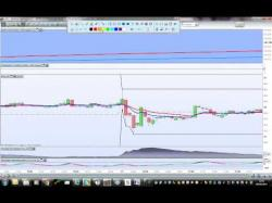 Binary Option Tutorials - PWR Trade Strategy Opening Range Breakout Strategy - C