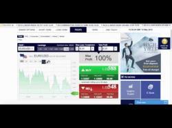 Binary Option Tutorials - Empire Options Review OptionWeb Review by Fx Empire