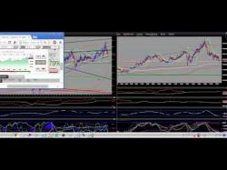 Binary Option Tutorials - OptionTime Strategy OPZIONI BINARIE irregolarità Option