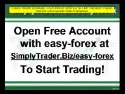 Binary Option Tutorials - forex profitably professional trading Daily Outlook