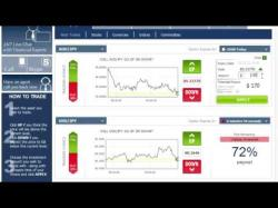 Binary Option Tutorials - trading systems Profitable Online Day Trading Syste