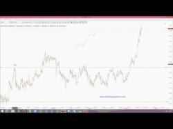 Binary Option Tutorials - PutandCall Strategy Put and call options plan for usdjp