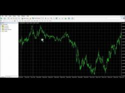 Binary Option Tutorials - forex renko Renko Chart