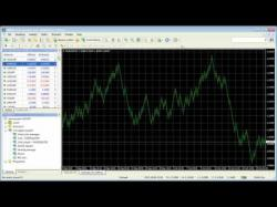 Binary Option Tutorials - forex renko Renko: come creare il grafico dalla