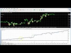Binary Option Tutorials - forex robot Robot Forex Sample passes NFP, Yell