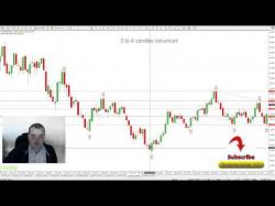 Binary Option Tutorials - forex trend Secret Tip To Detecting Trend Chang