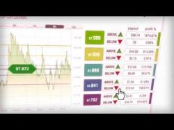 Binary Option Tutorials - Spot Option Review SpotOption Platform  Start Your Own