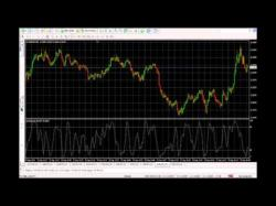 Binary Option Tutorials - trading explained Stochastic Indicator Explained