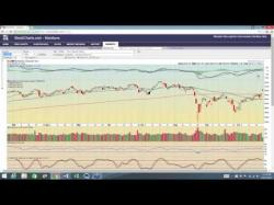 Binary Option Tutorials - trading tutorial Stock Market Tutorial 2015 - Step b