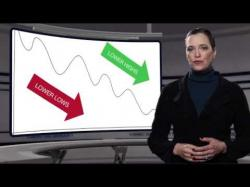 Binary Option Tutorials - binary options signals The Forex Hitman ❉ Binary Options