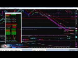 Binary Option Tutorials - trading tutorial The Power Of Consistency In Profess