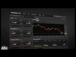 Binary Option Tutorials - trading charts Trading 212 technical analysis - ho